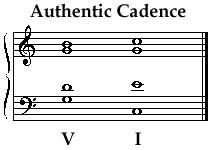 Cadences – Music Theory Academy