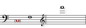 Vibraphonerange