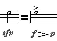 sforzando in music definition essay