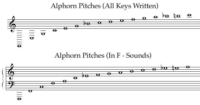 Alphorn-range_work