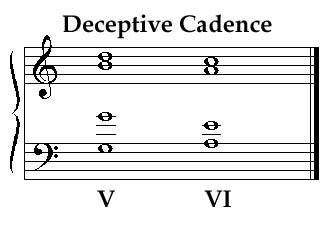 Deceptivecadence