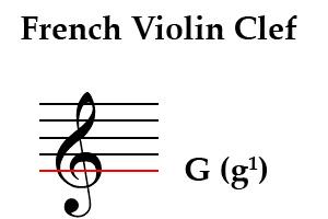 Frenchviolinclef