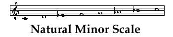 OnMusic Dictionary - Term