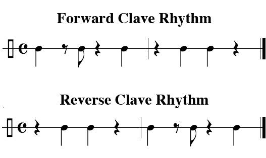 Clavesrhythms